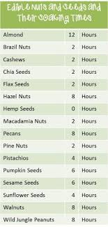 Nuts Seeds Soaking Times Good Info To Know Raw
