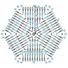 Hexagon Crochet Pattern Extraordinary Hexagon Crochet Chart Pattern Created Using The HookinCrochet