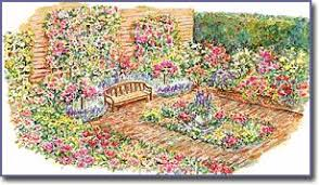 Small Picture Garden design basics For my backyard Pinterest Gardens