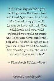 Quotes For Losing A Loved One Fascinating 48 Healing Quotes About Grief To Help You Cope In The Wake Of