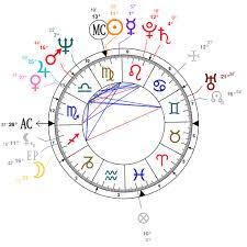 Astrology And Natal Chart Of Liz Greene Born On 1946 09 04