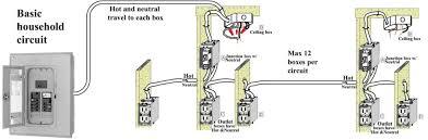 basic home electrical wiring diagrams file name household house wiring colors at Home Electrical Wiring Diagrams