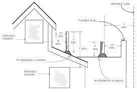 plumbing roof vent. Plumbing Roof Vent Boot Pipe Boots Cap N