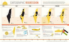 conflict essay u s diplomat questions s desire  palestinian conflict essay sludgeport web fc com palestinian conflict essay