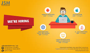 Jobs Recruitment And Career Opportunities In Software It Company