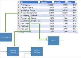Add Visio Visuals To Power Bi Reports Visio