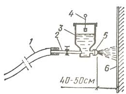 Отчет Рис 8 Нанесение раствора с помощью растворомета при выполнении фактурной штукатурки
