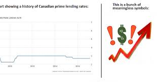Bank Prime Rate Chart Ian Leveringtons Blog