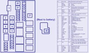 rx8 fuse box wiring diagram autovehicle mazda rx8 fuse box wiring diagram expertmazda rx8 fuse box