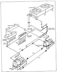 commercial refrigeration piping schematic  c symbol plumbing    commercial refrigeration piping schematic