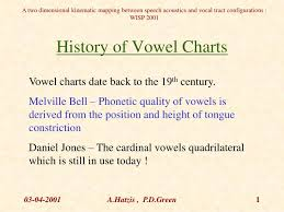 Ppt History Of Vowel Charts Powerpoint Presentation Free