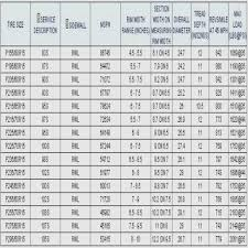 Motorcycle Tire Size Chart Metric And Standard Tire Size Chart Tyre Size Converter