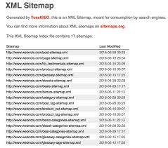 yoast xml sitemap index file exle