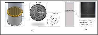 Distributor Plate Design Processes Free Full Text Computational Fluid Dynamics
