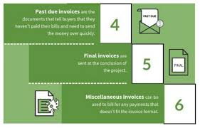 Type Of Invoices The Six Different Kinds Of Invoices Due