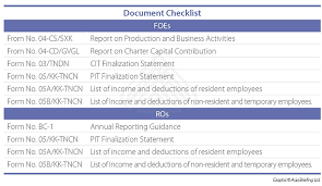 Document Audit Checklist Document Checklist For Foreign Owned Enterprises And Representative