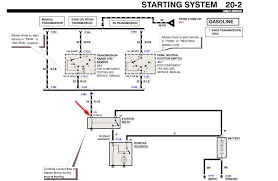 ford f engine wiring harness image 1996 ford f 150 wire schematics 1996 auto wiring diagram schematic on 1996 ford f150 engine