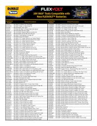 Dewalt Battery Comparison Chart Did You Know Dewalt 20v Max Tools Are Compatible With The