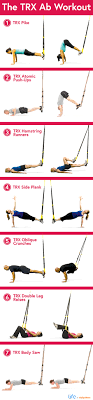 the trx ab workout resistance bands resistance band ab exercises trx back exercises