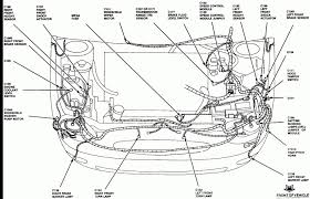 99 ford taurus wiring diagram 99 wiring diagrams 1999 ford f150 ignition switch diagram at 99 Ford F150 Wiring Diagram