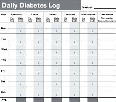 Related Post Diabetes Food Tracking Chart Gestational Tracker