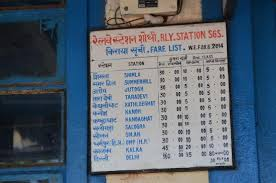 Local Stations And Their Fare Chart Picture Of Kalka