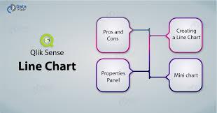 Qlik Sense Line Chart Pros And Cons Of Line Chart Dataflair