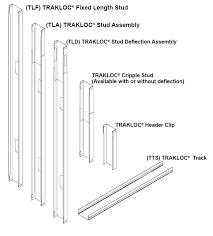 TRAKLOC Stud Profiles TLF TLA TLD ClarkDietrich Building