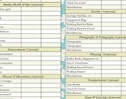 complete wedding checklist wedding wonderful wedding planner guide checklist infographic