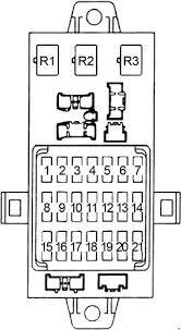 subaru fuse diagram wiring diagram subaru fuse diagram wiring diagram toolbox subaru forester fuse box diagram 1996 subaru fuse diagram wiring