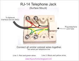 telephone socket wiring diagram all wiring diagram telephone socket wiring diagram not lossing wiring diagram u2022 guitar input jack wiring diagram telephone socket wiring diagram