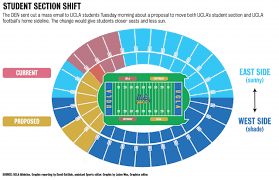 Rose Bowl Seating Chart Ucla Football Ucla Proposes New Location For Rose Bowl Student Section