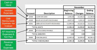 Financial Tracking Tracking Accounts Receivable Financial Business Services