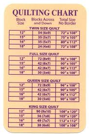Full Size Quilt Batting Full Size Quilt Batting Measurements ... & ... Full size of Handy Quilting Size Chart How Many Blocks Of What Size Sew  Up For Adamdwight.com