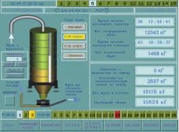 Реферат Автоматизированная система управления процессом  Автоматизированная система управления процессом производства технического углерода