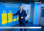 «Погода 24»: в Россию прорывается новый циклон