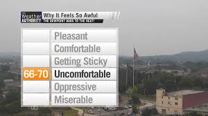 Dew Point Chart Oppressive Uncomfortably Muggy Youre Feeling The Dewpoint Whnt Com