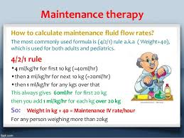 Maintenance Fluid Rate Dog Chart Iv Fluid Therapy Types Indications Doses Calculation