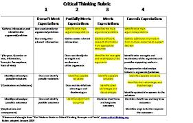 Strategies for Using Rubrics as a Form of Assessment Critical Thinking
