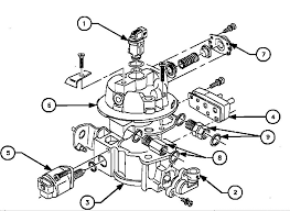 1994 saturn diagram throttle body assembly iac valve graphic