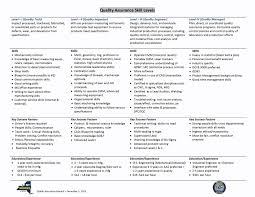 bnma about us workforce development quality assurance skills matrix