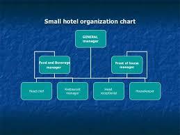 Organization Chart Of Small Hotel Www Bedowntowndaytona Com
