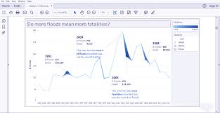 Tableau Line Chart Create Line Chart In Tableau Dataflair