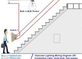 way switch wiring on way switch wiring diagram for a table lamp two way light switch diagram staircase wiring diagram