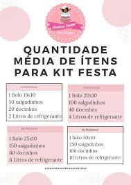 Check spelling or type a new query. Quantidade De Itens Para Kit Festa Isadora Soares Na Cozinha Kit Festa Dicas Para Confeitar Festa