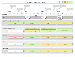 project development timeline powerpoint project plan template flexible planning formats