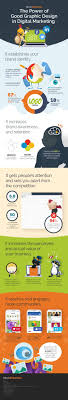Graphic Design Stats 7 Significant Brand Design Statistics That Every Company