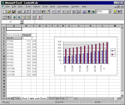 What Is Pivot Table Using A Pivot Table As Source For Chart