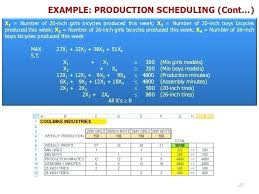 Production Schedule Excel Template – Ereads.club