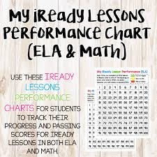 Performance Chart For Students Iready Lesson Performance Charts Teaching First Grade